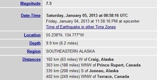Magnitude 7.5 - SOUTHEASTERN ALASKA