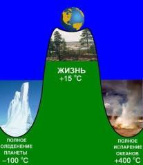 Stabila klimata modelis